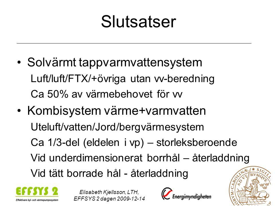 Elisabeth Kjellsson, LTH, EFFSYS 2 dagen 2009-12-14 Slutsatser Solvärmt tappvarmvattensystem Luft/luft/FTX/+övriga utan vv-beredning Ca 50% av värmebe