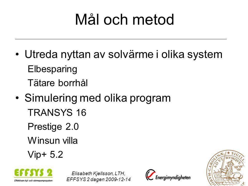Elisabeth Kjellsson, LTH, EFFSYS 2 dagen 2009-12-14 Mål och metod Utreda nyttan av solvärme i olika system Elbesparing Tätare borrhål Simulering med o