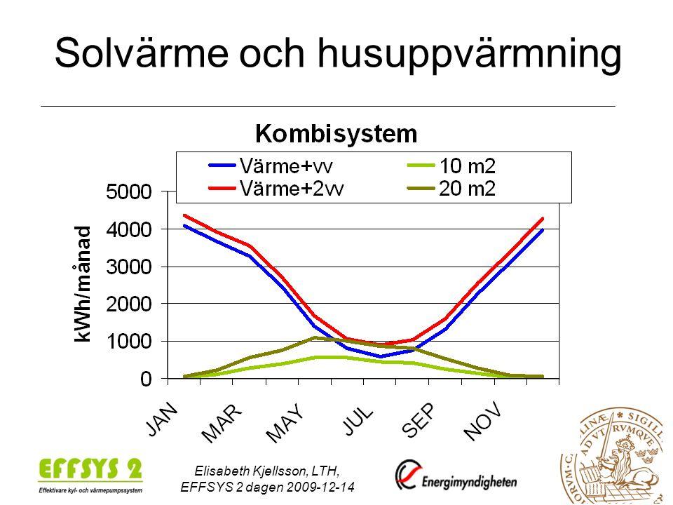 Elisabeth Kjellsson, LTH, EFFSYS 2 dagen 2009-12-14 Solvärme och husuppvärmning