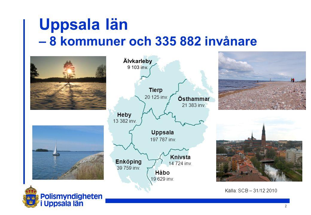1313 Anmälda stöldbrott per 10 000 invånare Källa: Brå