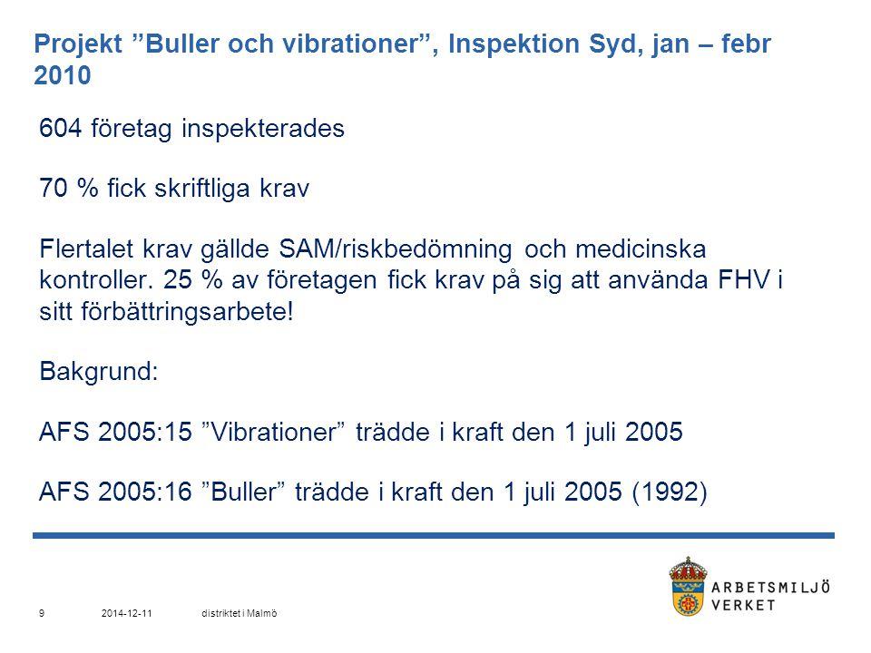 Utredning av tillbud, olyckor, sjukdomar –Händelseförlopp –Konkret orsak –Bakomliggande faktorer; SAM: kunskaper, rutiner, riskbedömning, uppföljning 2014-12-11distriktet i Malmö 10
