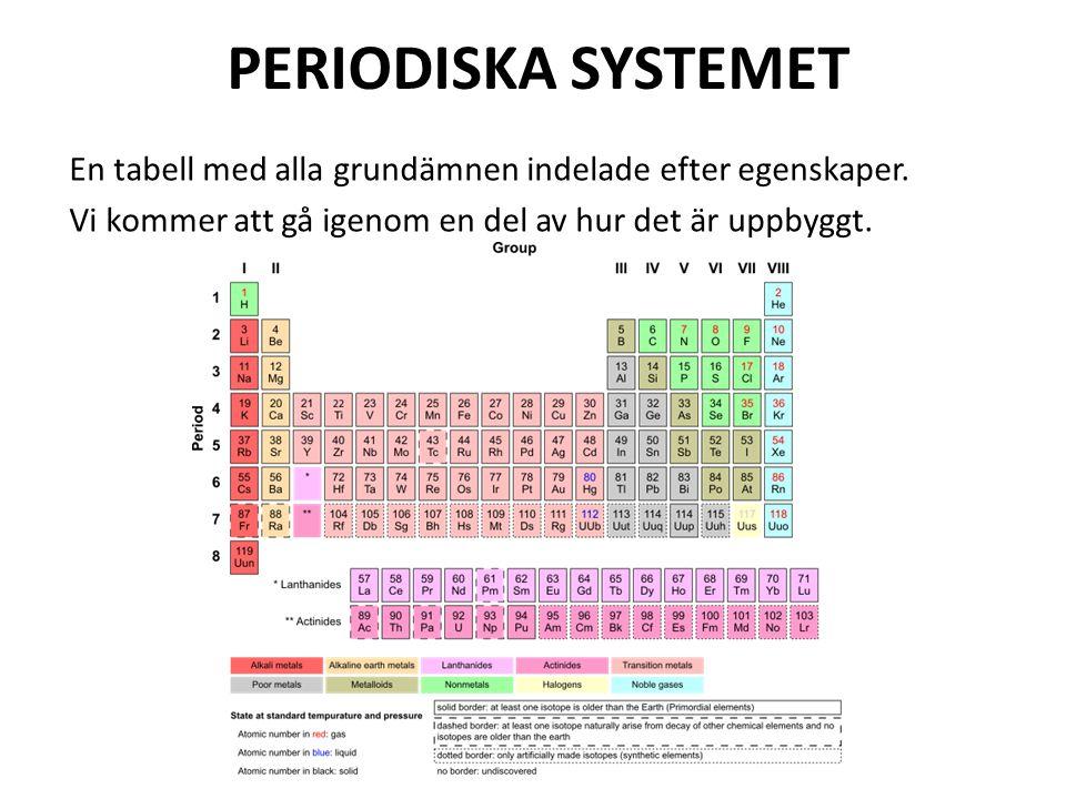 PERIODISKA SYSTEMET En tabell med alla grundämnen indelade efter egenskaper. Vi kommer att gå igenom en del av hur det är uppbyggt.