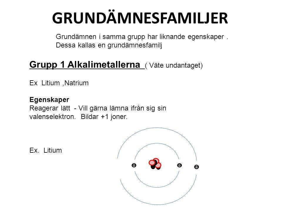 GRUNDÄMNESFAMILJER Grundämnen i samma grupp har liknande egenskaper. Dessa kallas en grundämnesfamilj Grupp 1 Alkalimetallerna ( Väte undantaget) Ex L