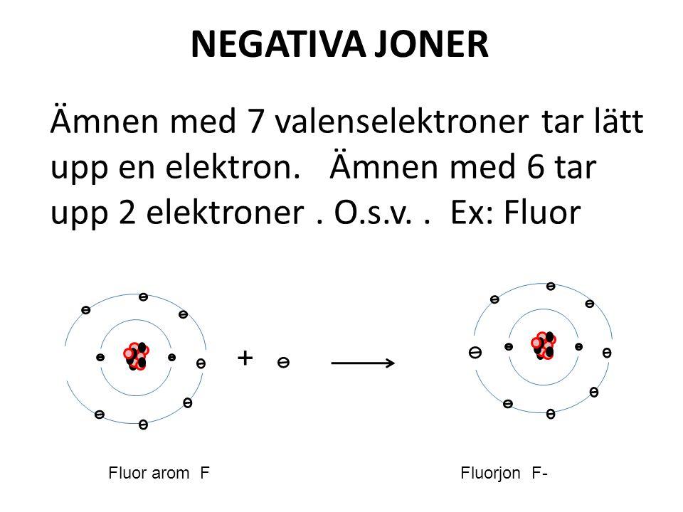 NEGATIVA JONER Ämnen med 7 valenselektroner tar lätt upp en elektron. Ämnen med 6 tar upp 2 elektroner. O.s.v.. Ex: Fluor Fluor arom FFluorjon F- +