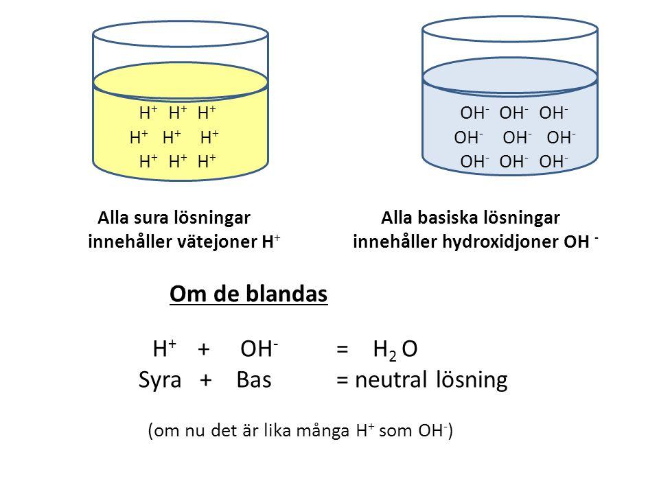 H + H + H + OH - OH - OH - Alla sura lösningar Alla basiska lösningar innehåller vätejoner H + innehåller hydroxidjoner OH - Om de blandas H + + OH -