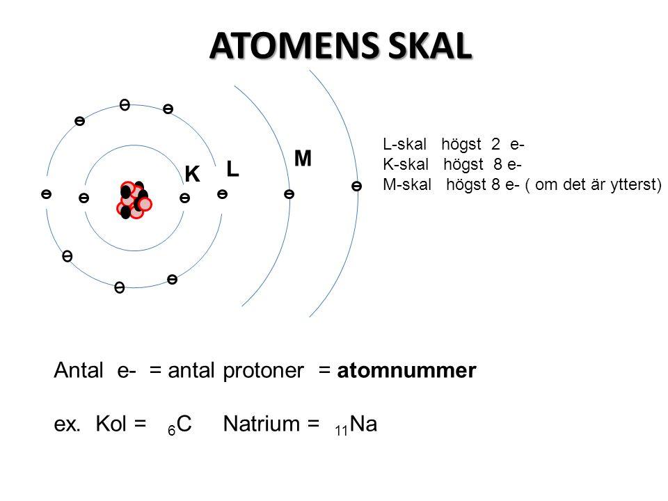GRUNDÄMNESFAMILJER Grundämnen i samma grupp har liknande egenskaper.