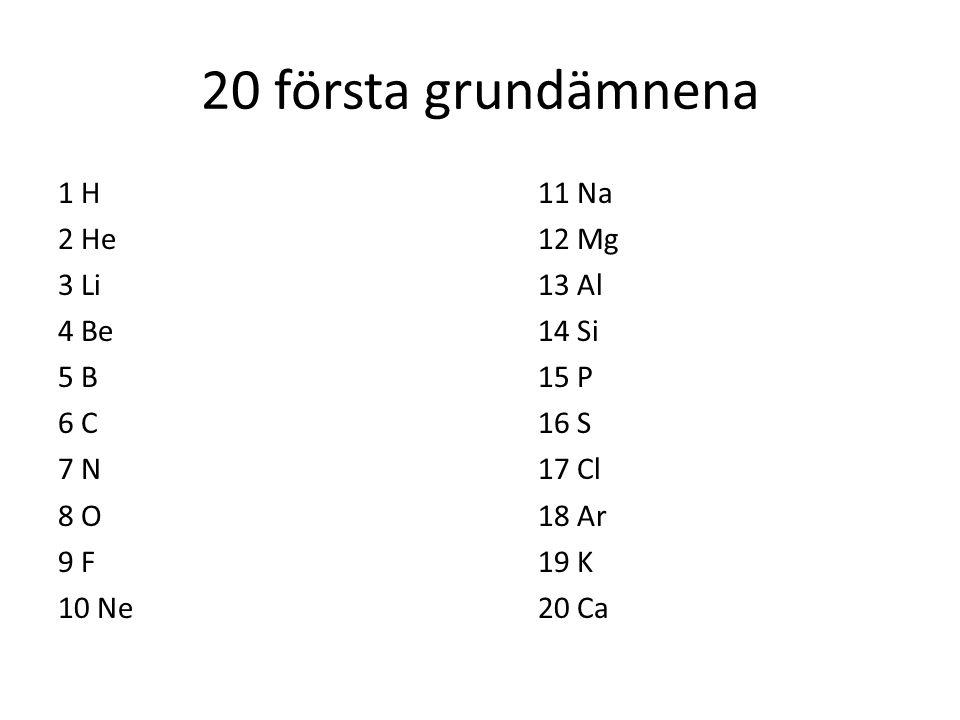 20 första grundämnena 1 H Väte11 NaNatrium 2 HeHelium12 MgMagnesium 3 LiLitium13 AlAluminium 4 BeBeryllium14 SiKisel 5 BBor15 PFosfor 6 C Kol16 SSvavel 7 NKväve17 ClKlor 8 OSyre18 ArArgon 9 FFlour19 KKalium 10 NeNeon20 CaKalcium