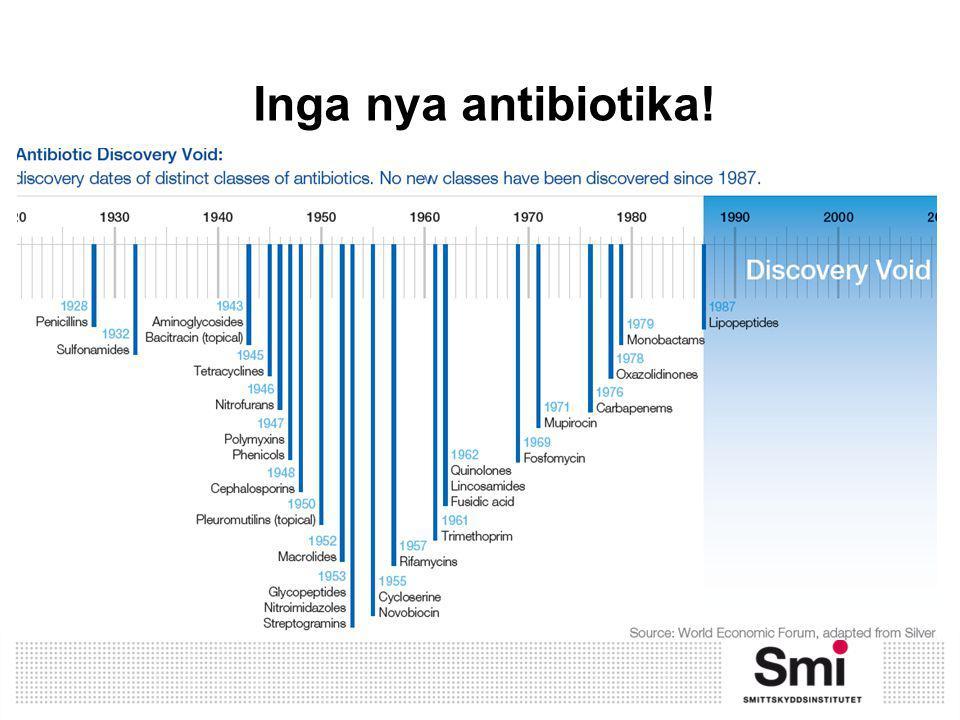 Inga nya antibiotika!