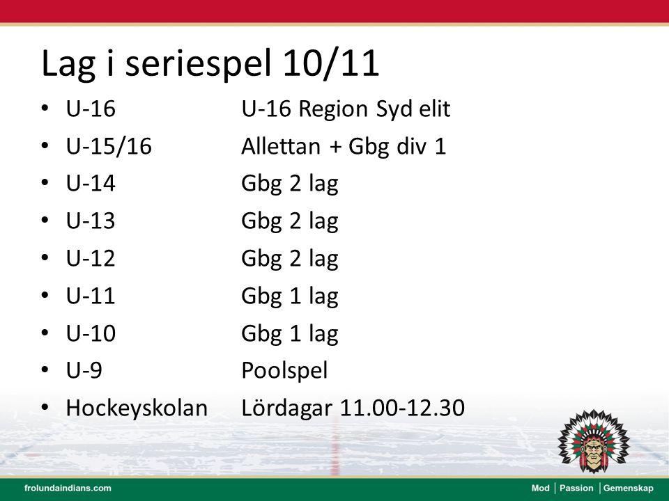 U-16U-16 Region Syd elit U-15/16Allettan + Gbg div 1 U-14Gbg 2 lag U-13 Gbg 2 lag U-12Gbg 2 lag U-11 Gbg 1 lag U-10 Gbg 1 lag U-9Poolspel Hockeyskolan