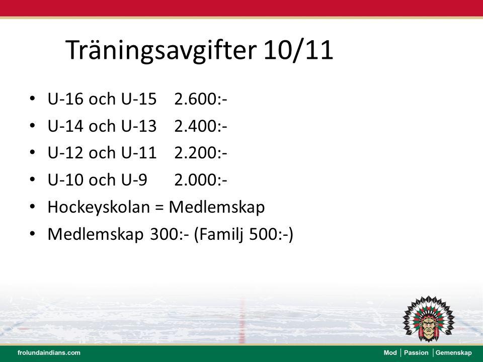 Träningsavgifter 10/11 U-16 och U-15 2.600:- U-14 och U-13 2.400:- U-12 och U-11 2.200:- U-10 och U-92.000:- Hockeyskolan = Medlemskap Medlemskap 300:
