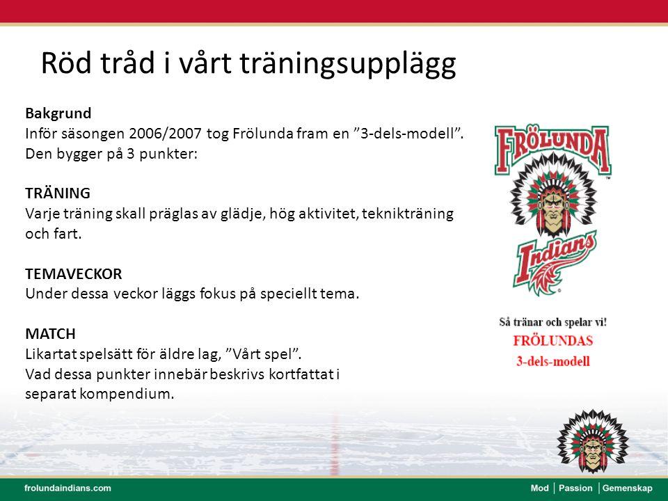 """Bakgrund Inför säsongen 2006/2007 tog Frölunda fram en """"3-dels-modell"""". Den bygger på 3 punkter: TRÄNING Varje träning skall präglas av glädje, hög ak"""
