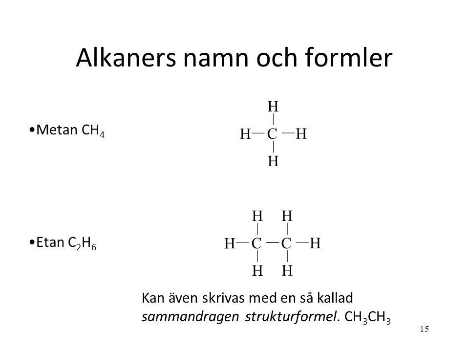 15 HC H H H Alkaners namn och formler Metan CH 4 Etan C 2 H 6 C H H H H C H H Kan även skrivas med en så kallad sammandragen strukturformel. CH 3 CH 3
