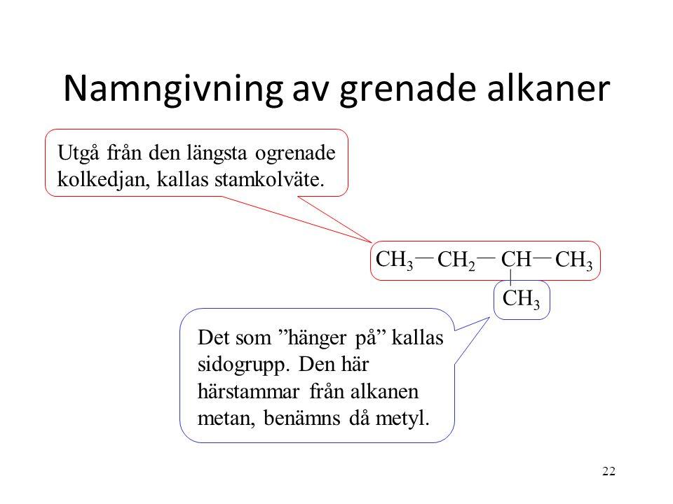 """22 Namngivning av grenade alkaner CH 3 CH CH 2 CH 3 Utgå från den längsta ogrenade kolkedjan, kallas stamkolväte. Det som """"hänger på"""" kallas sidogrupp"""
