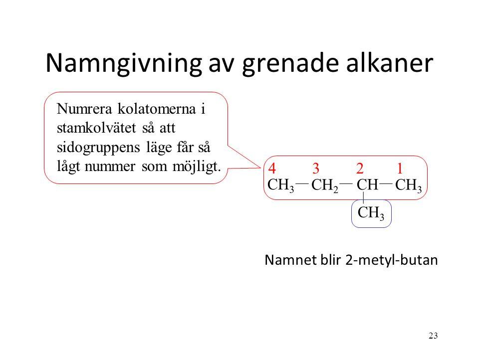 23 Namngivning av grenade alkaner CH 3 CH CH 2 CH 3 Numrera kolatomerna i stamkolvätet så att sidogruppens läge får så lågt nummer som möjligt.