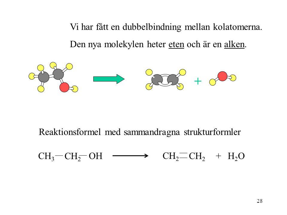28 Vi har fått en dubbelbindning mellan kolatomerna. Den nya molekylen heter eten och är en alken. + CH 3 CH 2 OH CH 2 +H2OH2O Reaktionsformel med sam