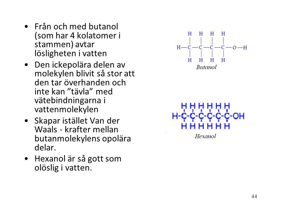 44 Från och med butanol (som har 4 kolatomer i stammen) avtar lösligheten i vatten Den ickepolära delen av molekylen blivit så stor att den tar överhanden och inte kan tävla med vätebindningarna i vattenmolekylen Skapar istället Van der Waals - krafter mellan butanmolekylens opolära delar.