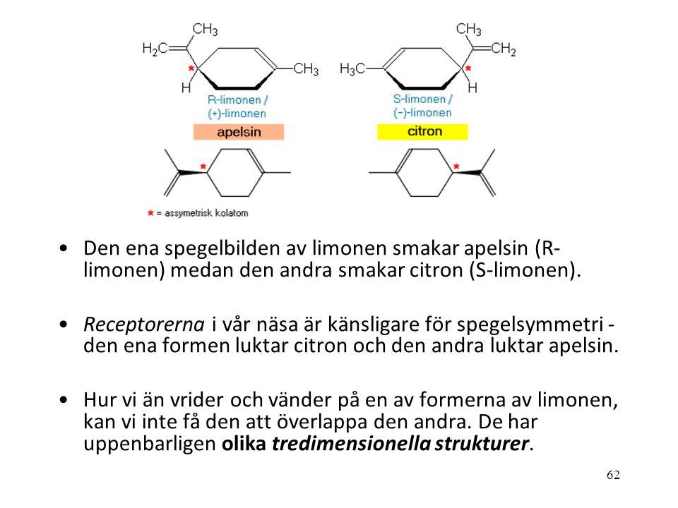 62 Den ena spegelbilden av limonen smakar apelsin (R- limonen) medan den andra smakar citron (S-limonen). Receptorerna i vår näsa är känsligare för sp
