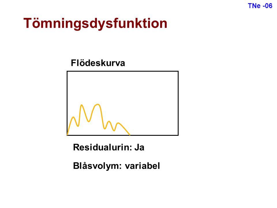Flödeskurva Residualurin: Ja Blåsvolym: variabel Tömningsdysfunktion TNe -06