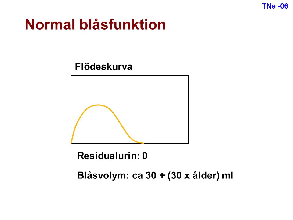 Flödeskurva Residualurin: 0 Blåsvolym: ca 30 + (30 x ålder) ml Normal blåsfunktion TNe -06