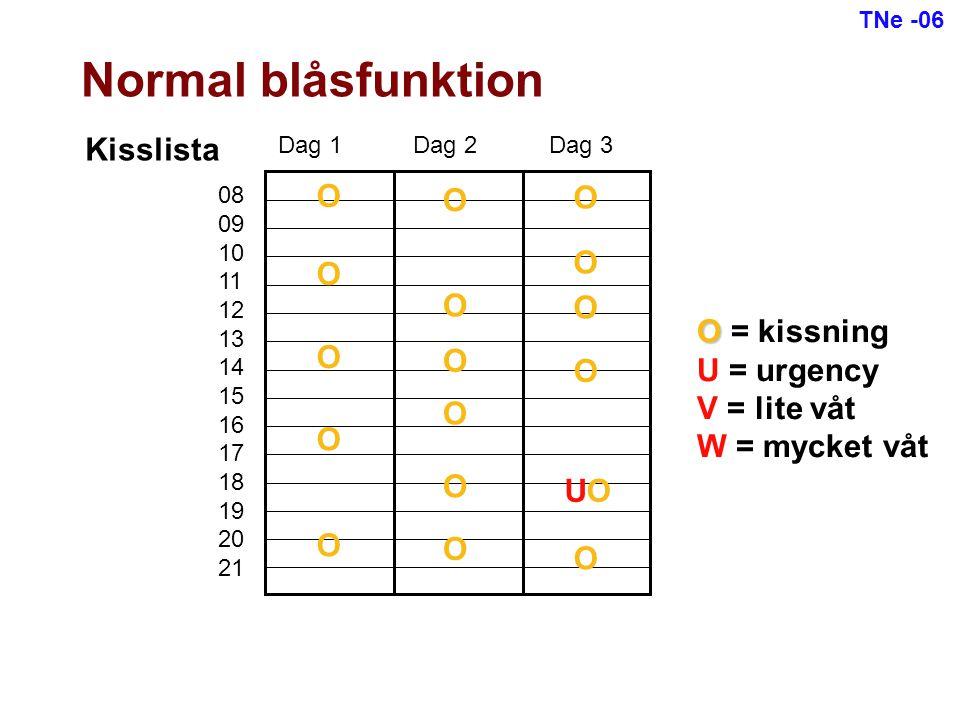 Kisslista Normal blåsfunktion Dag 1Dag 2Dag 3 08 09 13 14 15 16 17 18 19 20 21 10 11 12 O O O O O O O O O O O O O O O UOUO O O O = kissning U = urgenc