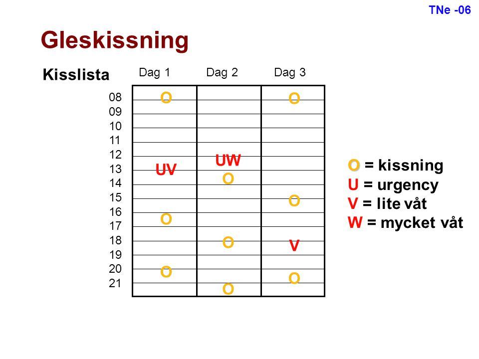 Kisslista Dag 1Dag 2Dag 3 08 09 13 14 15 16 17 18 19 20 21 10 11 12 O O = kissning U = urgency V = lite våt W = mycket våt O O O O O O O O O V Gleskis