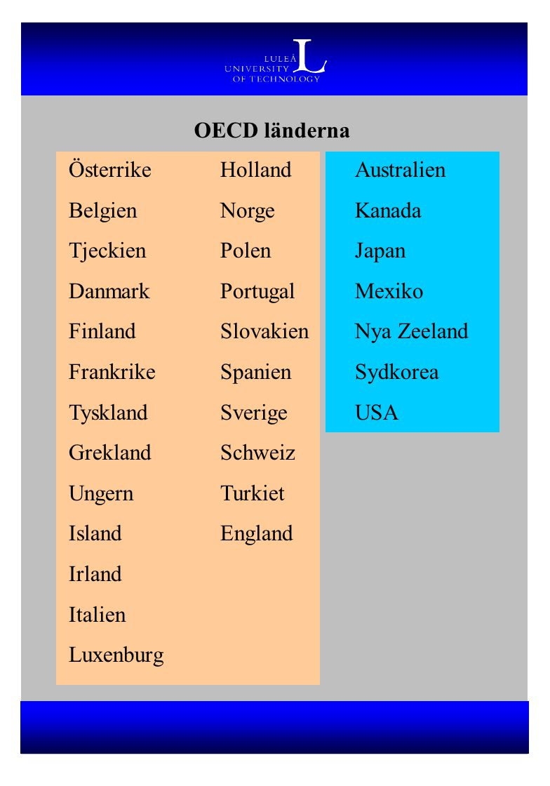 OECD länderna Österrike Belgien Tjeckien Danmark Finland Frankrike Tyskland Grekland Ungern Island Irland Italien Luxenburg Holland Norge Polen Portugal Slovakien Spanien Sverige Schweiz Turkiet England Australien Kanada Japan Mexiko Nya Zeeland Sydkorea USA