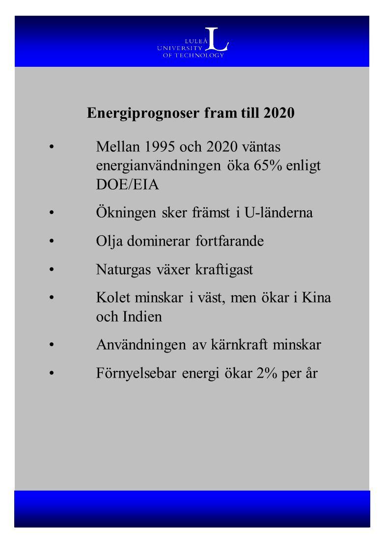 Energiprognoser fram till 2020 Mellan 1995 och 2020 väntas energianvändningen öka 65% enligt DOE/EIA Ökningen sker främst i U-länderna Olja dominerar fortfarande Naturgas växer kraftigast Kolet minskar i väst, men ökar i Kina och Indien Användningen av kärnkraft minskar Förnyelsebar energi ökar 2% per år