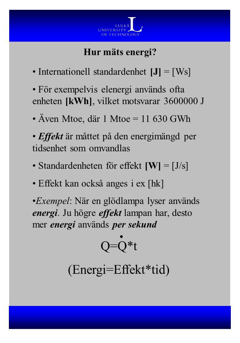Hur mäts energi? Internationell standardenhet [J] = [Ws] För exempelvis elenergi används ofta enheten [kWh], vilket motsvarar 3600000 J Även Mtoe, där