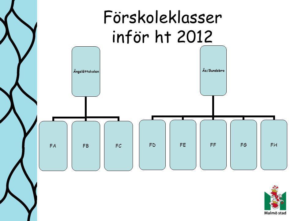 Förskoleklasser inför ht 2012 Ängslättskolan FAFBFC Äs/Sundsbro FDFEFFFGFH