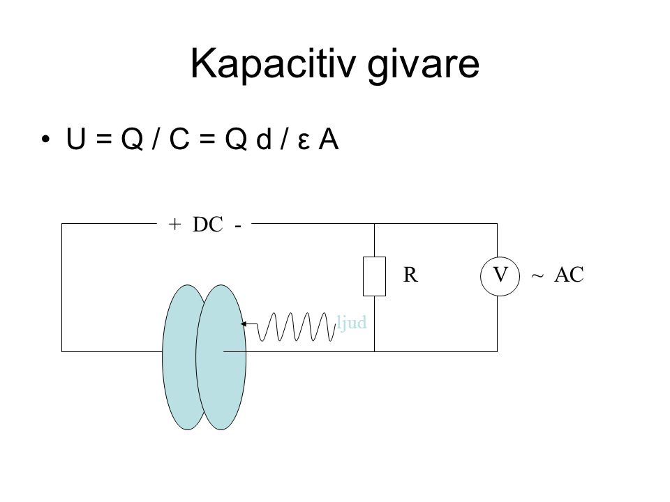 Kapacitiv givare U = Q / C = Q d / ε A + DC - V ljud ~ ACR