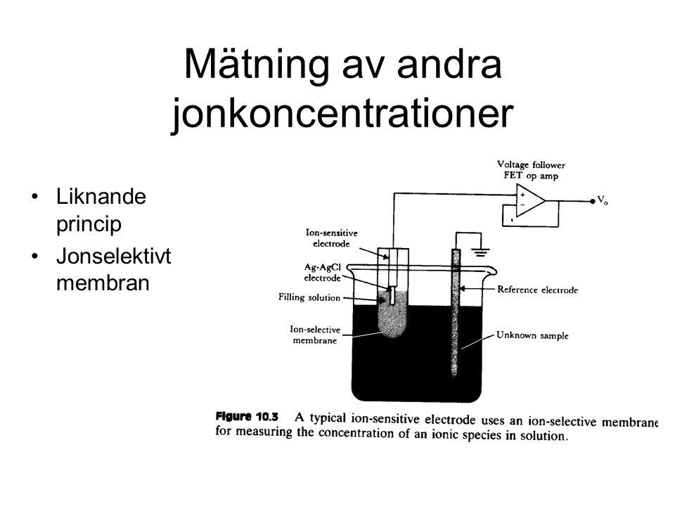 Mätning av andra jonkoncentrationer Liknande princip Jonselektivt membran