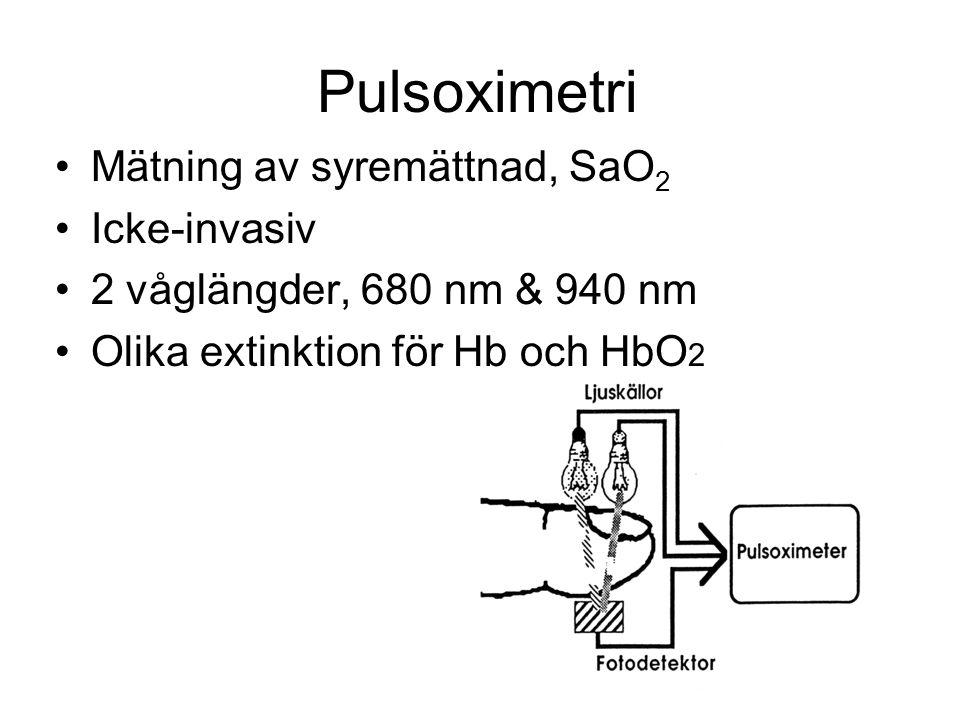 Pulsoximetri Mätning av syremättnad, SaO 2 Icke-invasiv 2 våglängder, 680 nm & 940 nm Olika extinktion för Hb och HbO 2