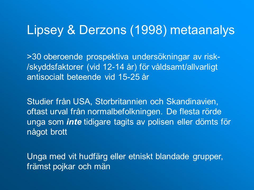 Lipsey & Derzons (1998) metaanalys >30 oberoende prospektiva undersökningar av risk- /skyddsfaktorer (vid 12-14 år) för våldsamt/allvarligt antisocialt beteende vid 15-25 år Studier från USA, Storbritannien och Skandinavien, oftast urval från normalbefolkningen.