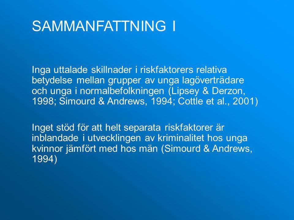 SAMMANFATTNING III Tidigare antisocialt beteende generellt stark riskfaktor Därutöver förefaller flera av de starkaste riskfaktorerna Bristande sociala band (inklusive föräldra-barnrelationer) Antisociala kamrater och attityder Empatisvårigheter/Impulsivitet/Alkohol och drogbruk Attityd och prestation i skolan...vara påverkbara med behandling och andra insatser (Lipsey & Derzon, 1998; Simourd & Andrews, 1994; Cottle et al., 2001)