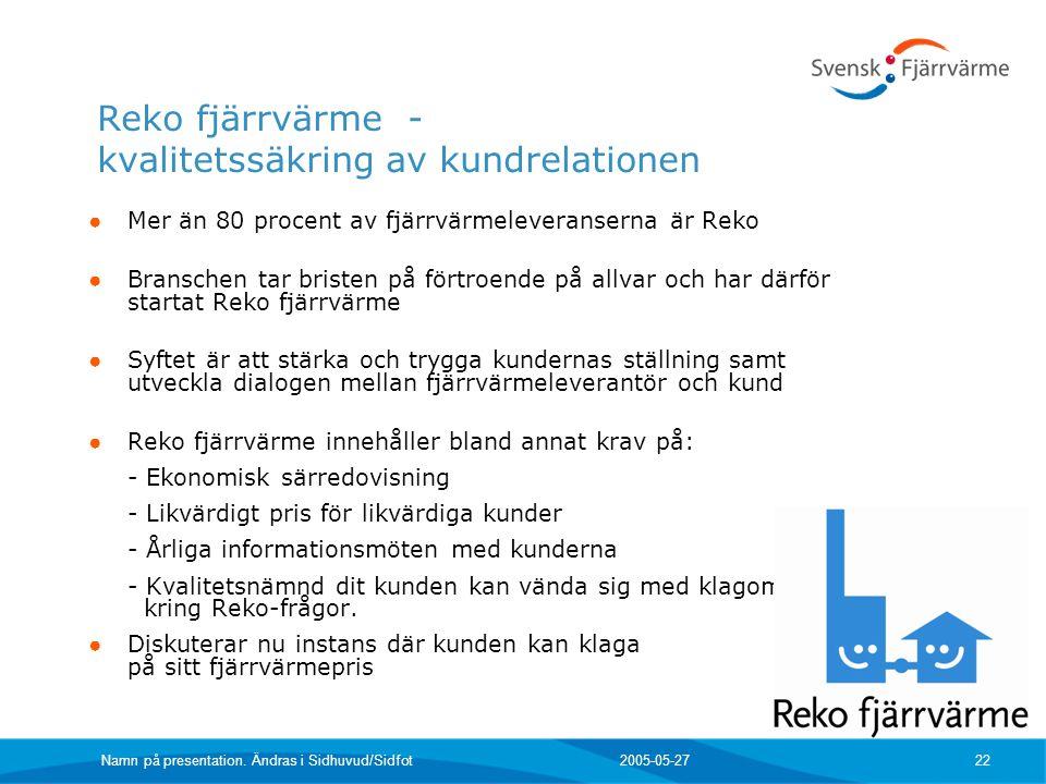 2005-05-27 Namn på presentation. Ändras i Sidhuvud/Sidfot 22 Reko fjärrvärme - kvalitetssäkring av kundrelationen ● Mer än 80 procent av fjärrvärmelev