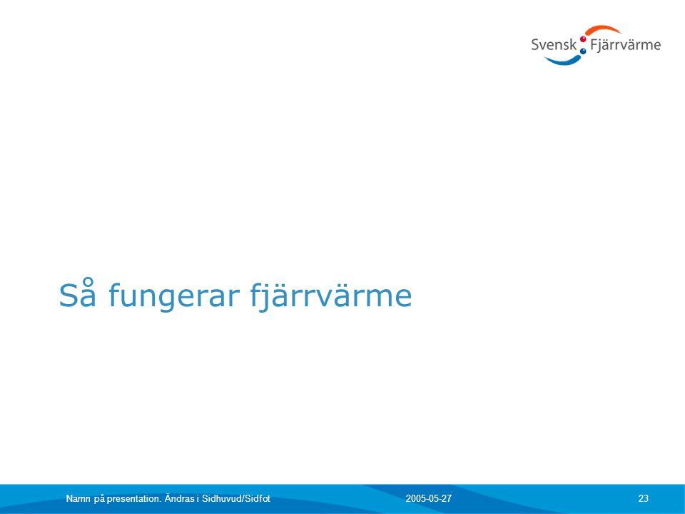 2005-05-27Namn på presentation. Ändras i Sidhuvud/Sidfot 23 Så fungerar fjärrvärme