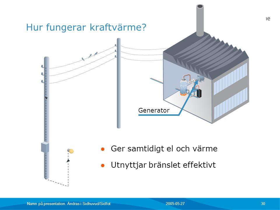 2005-05-27 Namn på presentation. Ändras i Sidhuvud/Sidfot 30 Hur fungerar kraftvärme? ● Ger samtidigt el och värme ● Utnyttjar bränslet effektivt Gene
