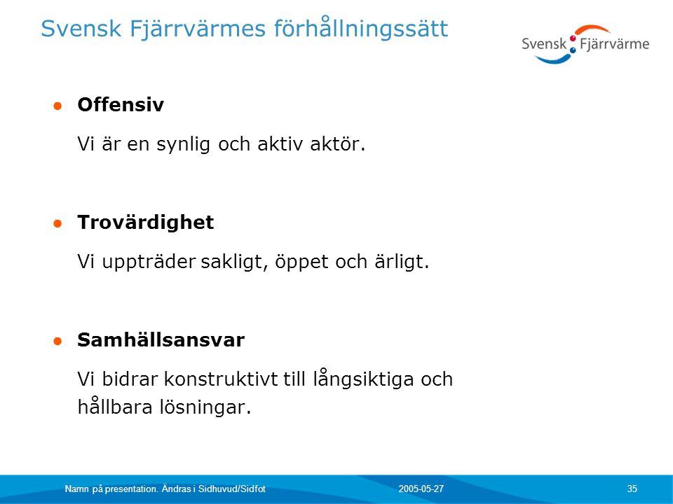 2005-05-27 Namn på presentation. Ändras i Sidhuvud/Sidfot 35 Svensk Fjärrvärmes förhållningssätt ● Offensiv Vi är en synlig och aktiv aktör. ● Trovärd