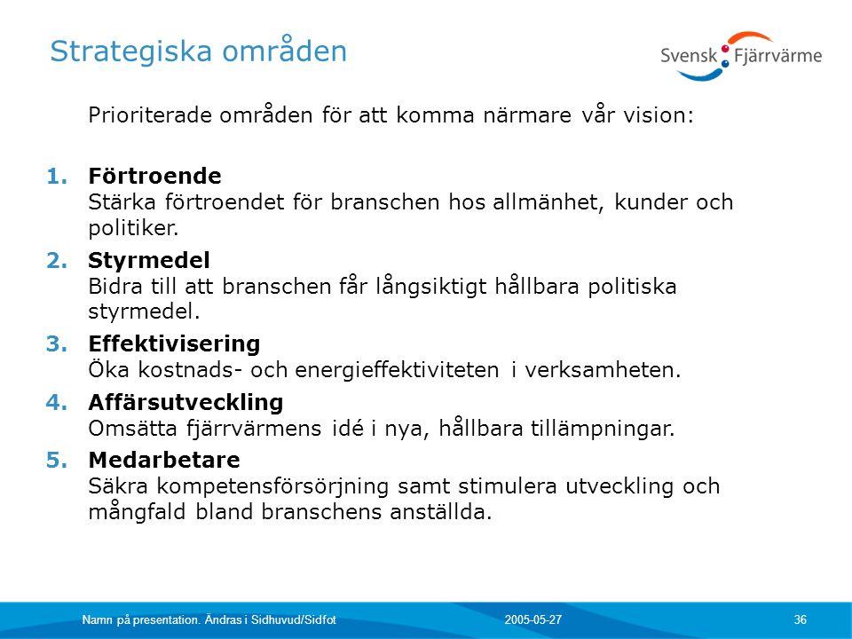 2005-05-27 Namn på presentation. Ändras i Sidhuvud/Sidfot 36 Strategiska områden Prioriterade områden för att komma närmare vår vision: 1.Förtroende S
