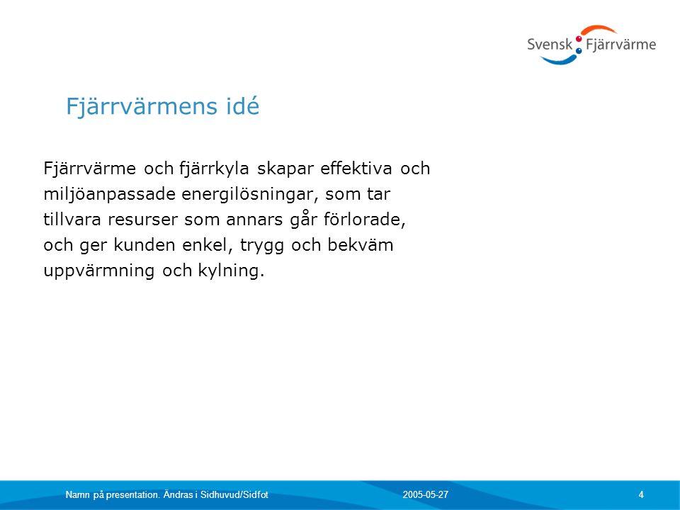 2005-05-27 Namn på presentation. Ändras i Sidhuvud/Sidfot 4 Fjärrvärmens idé Fjärrvärme och fjärrkyla skapar effektiva och miljöanpassade energilösnin