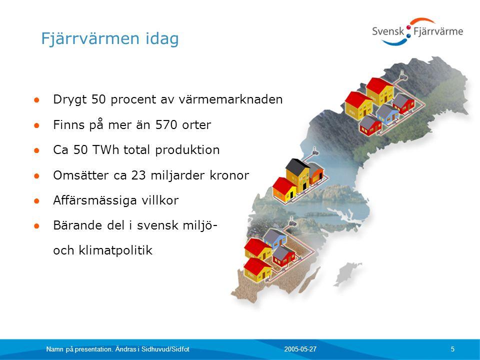 2005-05-27Namn på presentation. Ändras i Sidhuvud/Sidfot 26 Fjärrkyla