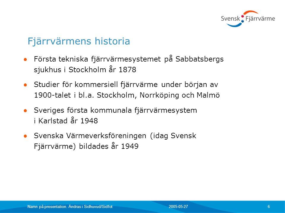2005-05-27 Namn på presentation. Ändras i Sidhuvud/Sidfot 6 Fjärrvärmens historia ● Första tekniska fjärrvärmesystemet på Sabbatsbergs sjukhus i Stock