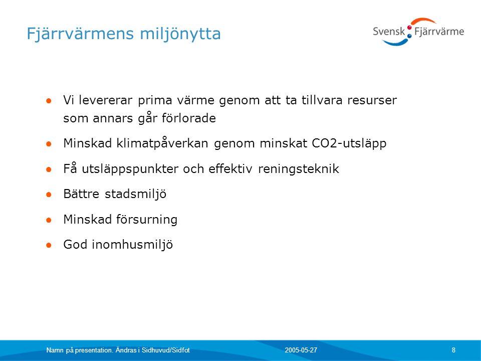 2005-05-27 Namn på presentation. Ändras i Sidhuvud/Sidfot 8 Fjärrvärmens miljönytta ● Vi levererar prima värme genom att ta tillvara resurser som anna