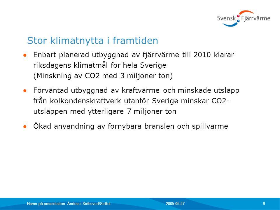 2005-05-27 Namn på presentation. Ändras i Sidhuvud/Sidfot 9 Stor klimatnytta i framtiden ● Enbart planerad utbyggnad av fjärrvärme till 2010 klarar ri