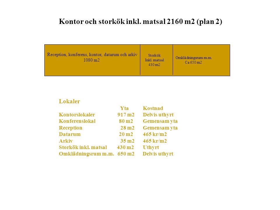 Reception, konferens, kontor, datarum och arkiv 1080 m2 Storkök Inkl.