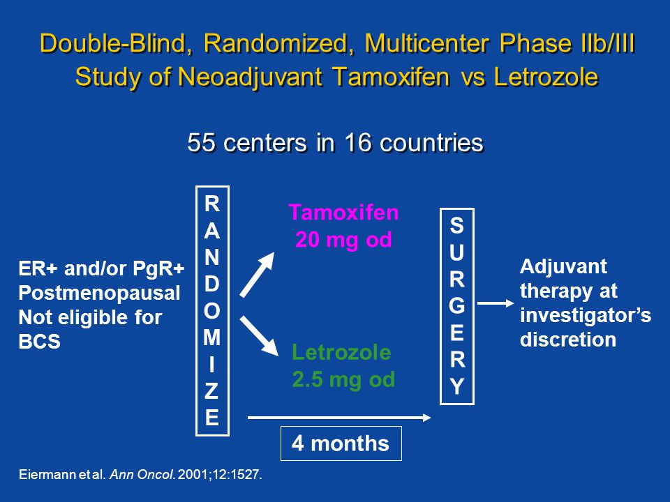 ER+ and/or PgR+ Postmenopausal Not eligible for BCS Tamoxifen 20 mg od Letrozole 2.5 mg od SURGERYSURGERY Adjuvant therapy at investigator's discretio