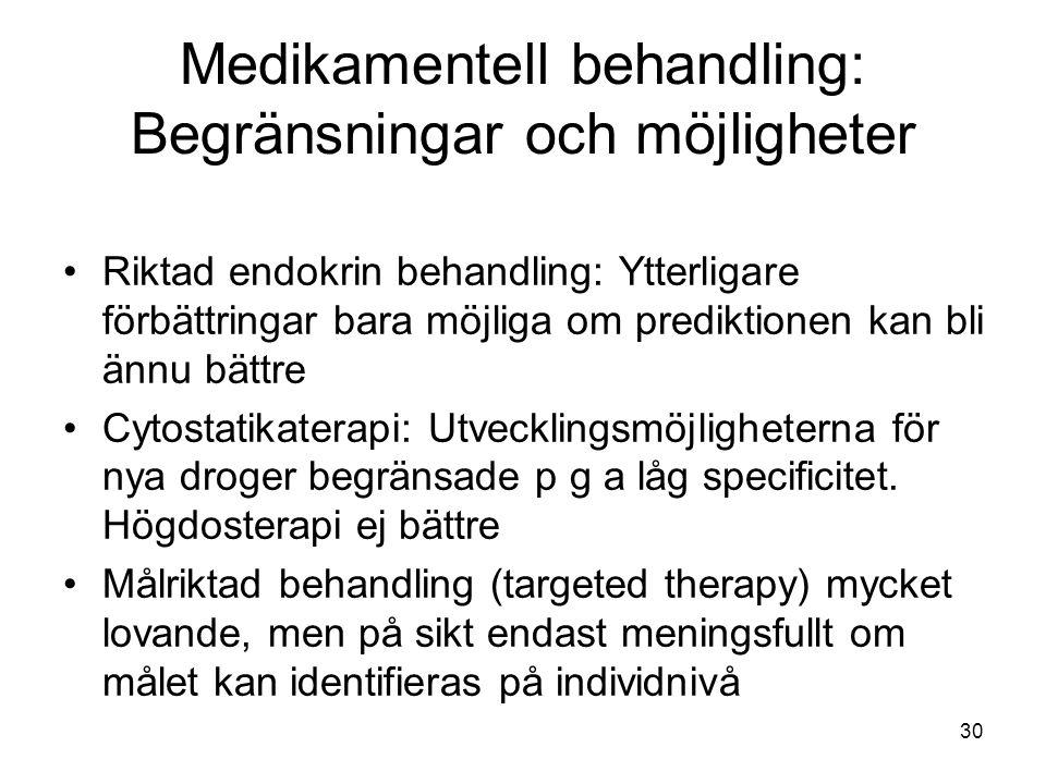 30 Medikamentell behandling: Begränsningar och möjligheter Riktad endokrin behandling: Ytterligare förbättringar bara möjliga om prediktionen kan bli