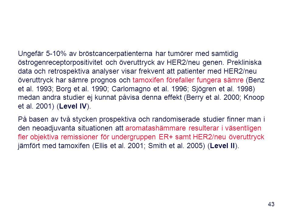 43 Ungefär 5-10% av bröstcancerpatienterna har tumörer med samtidig östrogenreceptorpositivitet och överuttryck av HER2/neu genen. Prekliniska data oc