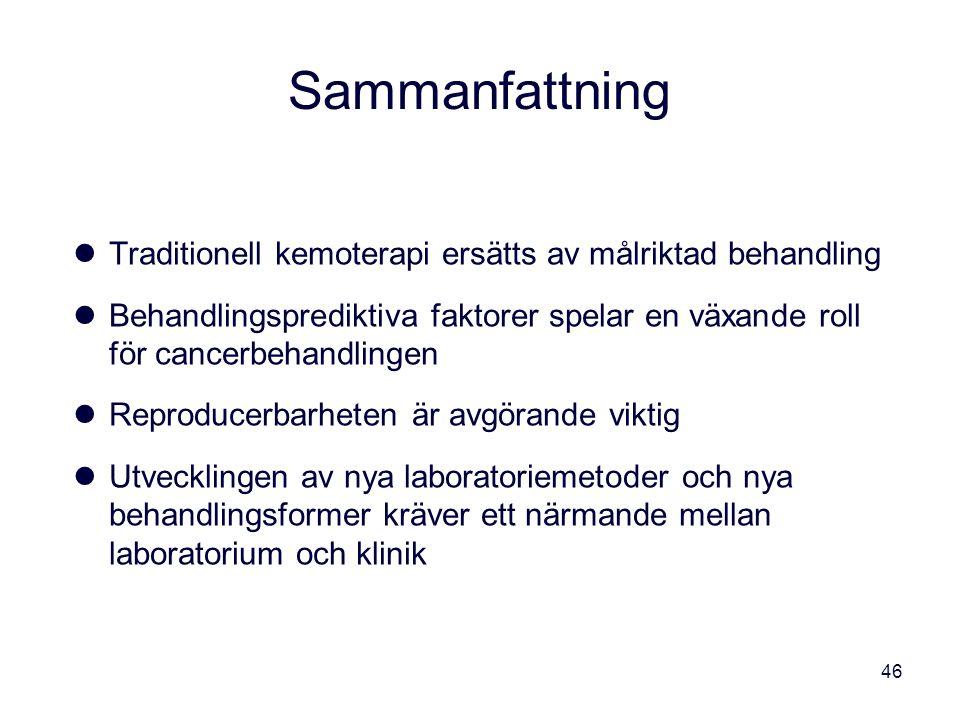 46 Sammanfattning Traditionell kemoterapi ersätts av målriktad behandling Behandlingsprediktiva faktorer spelar en växande roll för cancerbehandlingen