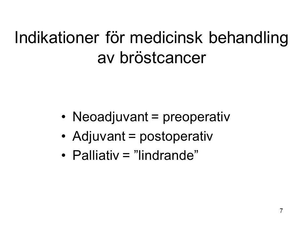 """7 Neoadjuvant = preoperativ Adjuvant = postoperativ Palliativ = """"lindrande"""" Indikationer för medicinsk behandling av bröstcancer"""